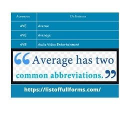 Average Abbreviation